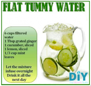Flat tummy water advice from Cliffs Chiropractor Southend