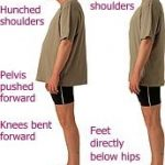 Look slimmer taller and younger and get a better back too