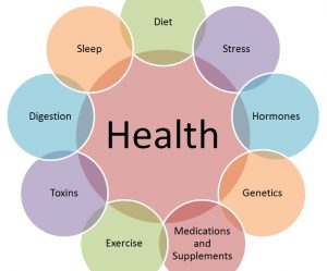 functional medicine offered at cliffs chiropractic