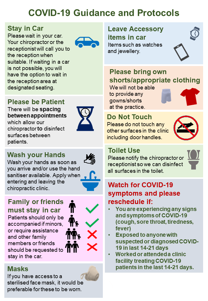Covid-19 Guidance and Protocols