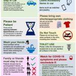 COVID 19 Guidelines & Protocols